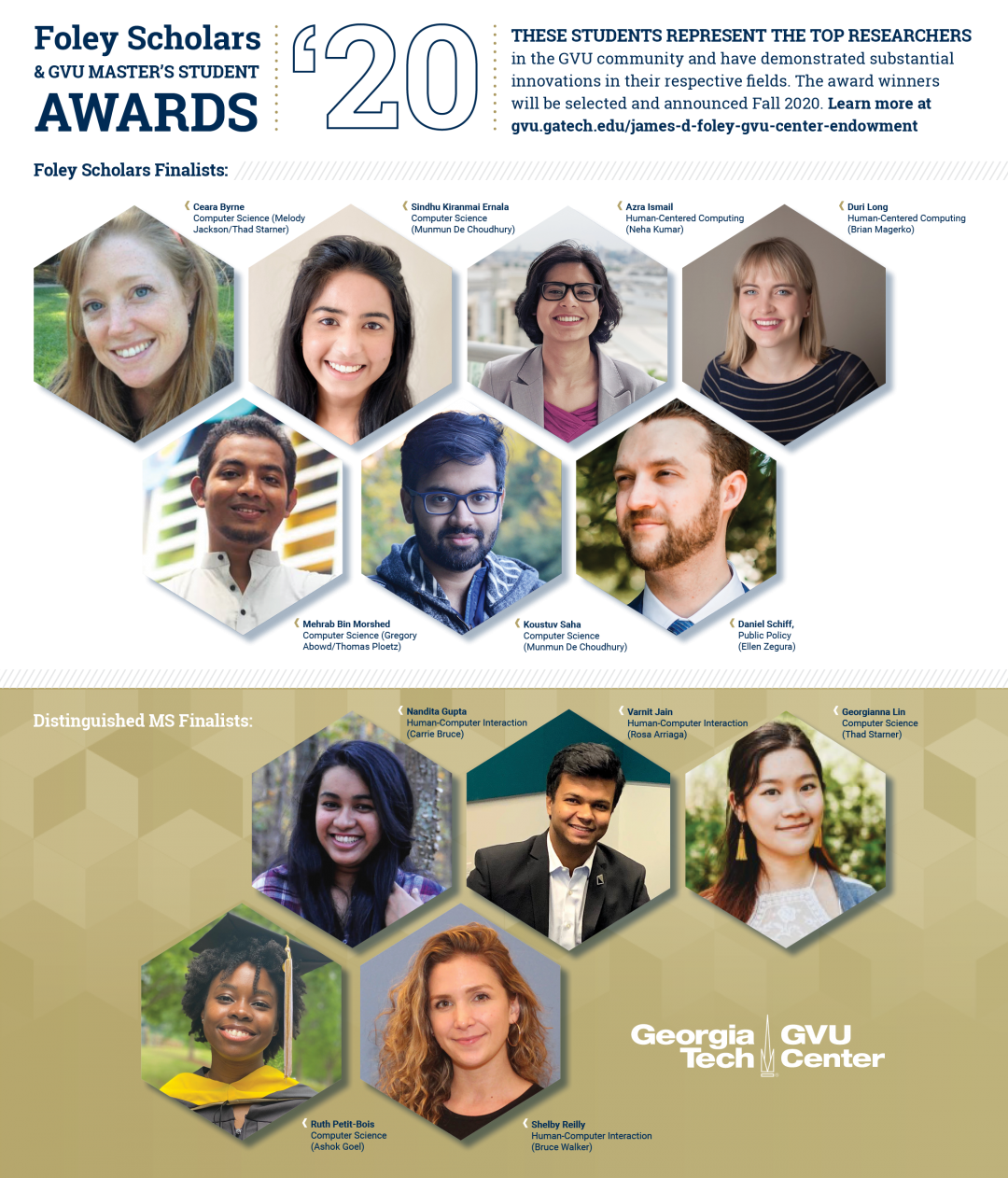 Graphic depicting 2020 nominees for Foloey Scholars and MS Student Awards at Georgia Tech's GVU Center