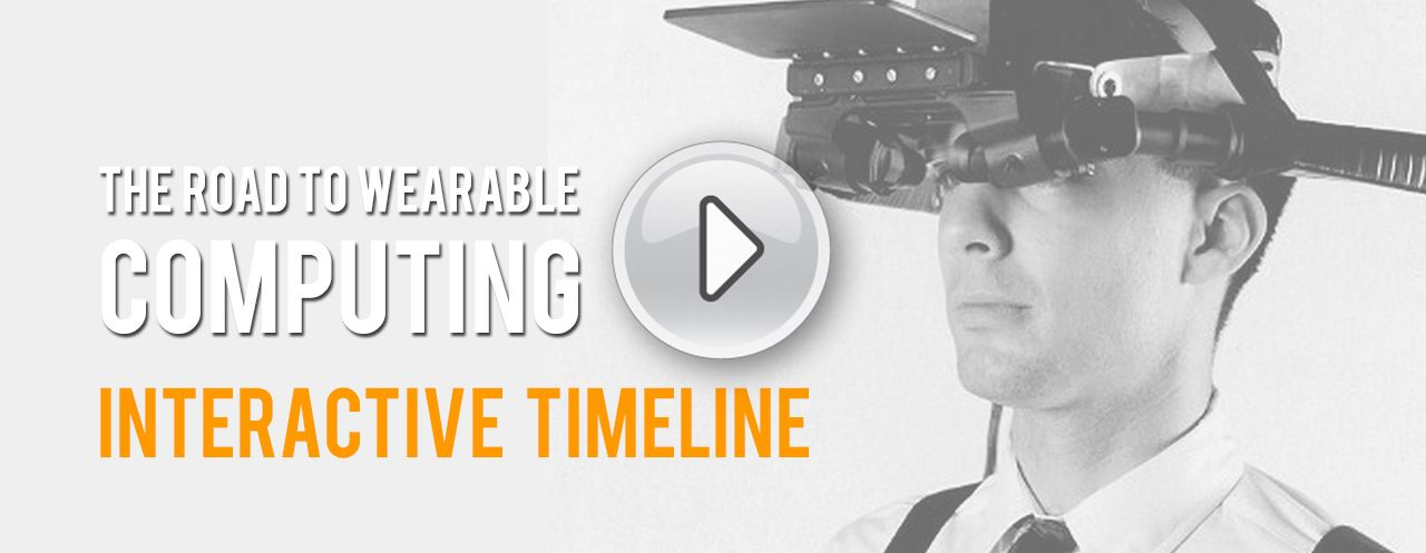 Road to Weaerable Computing - Interactive Timeline